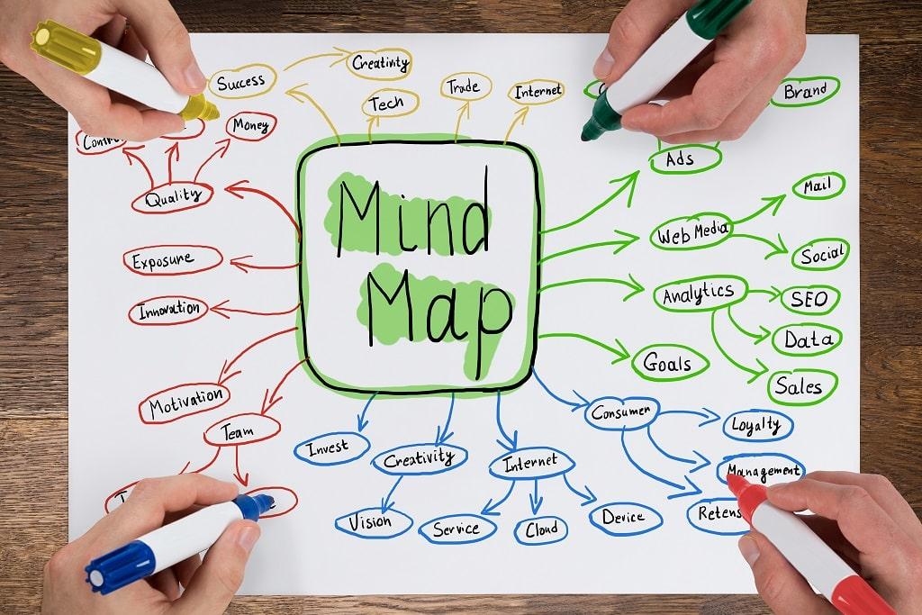 まとめ:EdrawMindはマインドマップの中でも超便利です!